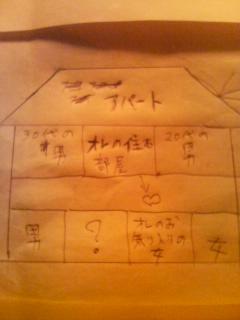 今週中にLoveレター渡します!アパートの図面(^^)